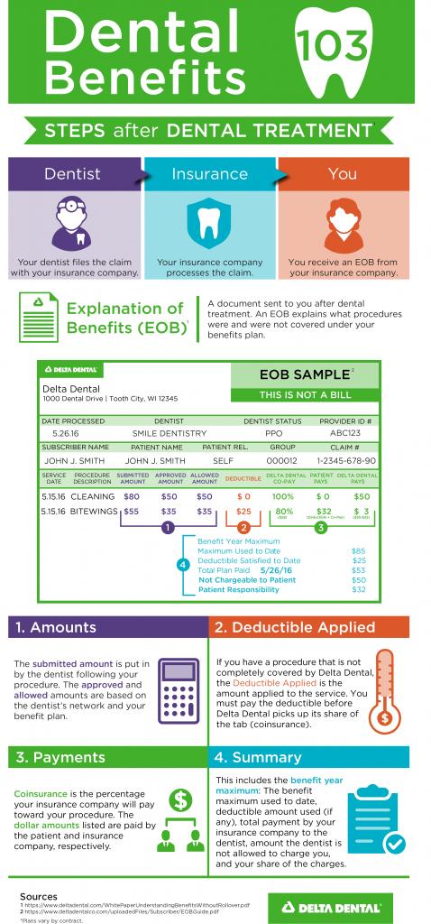 DDWI 103_Infographics_Final