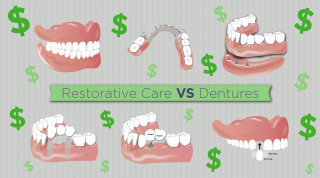 Get familiar with common dental procures for older adults and their cost. See why Delta Dental of Wisconsin saves you money on dental care for older adults. Category: Oral Health